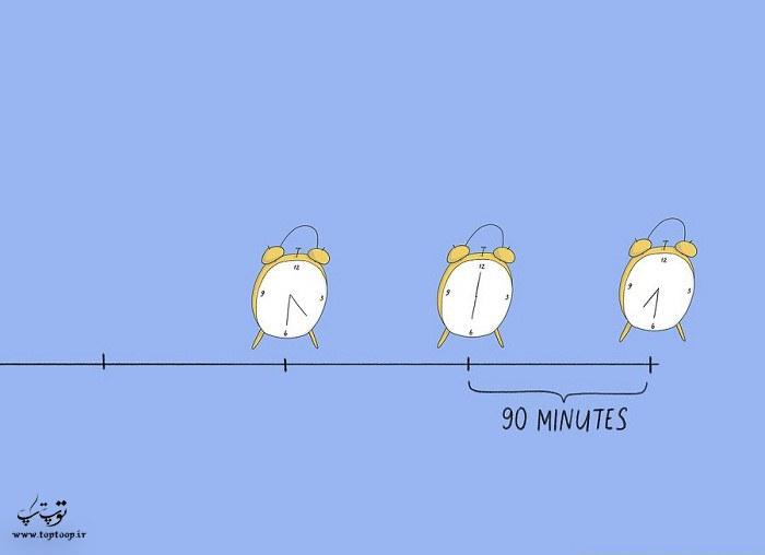 افزایش تعداد خواب های که میتوانید به یاد بسپارید