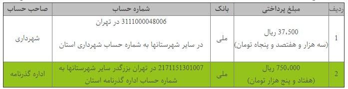 فیش های مربوط به درخواست گذرنامه
