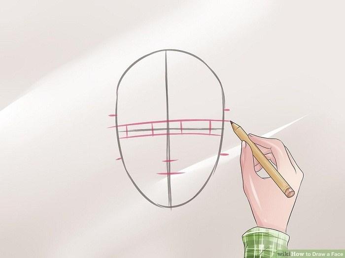 تعیین محل چشم بینی گوش و دهان