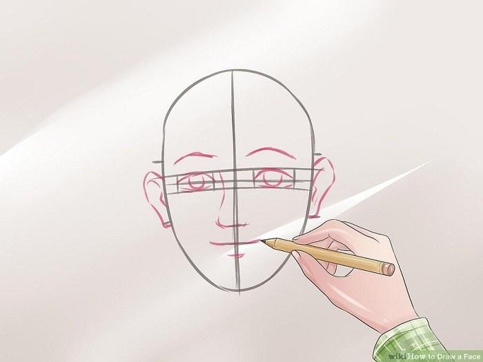 مشخص کردن ظاهر و شکل چشم بینی دهان گوش و ابرو