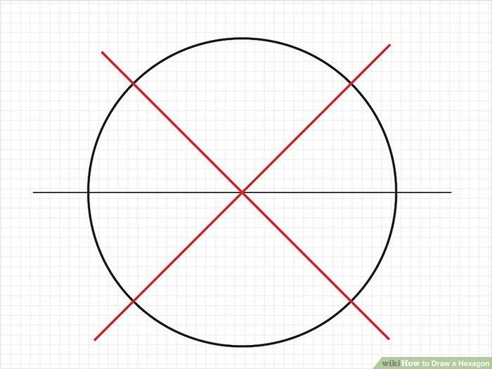 رسم علامت X درون دایره