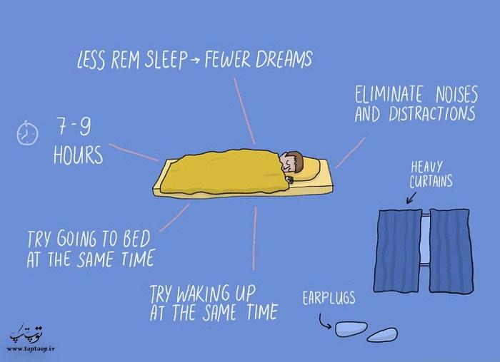 برنامه ریزی برای یک خواب خوب